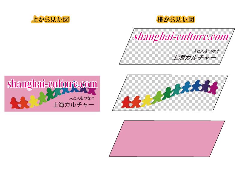 レイヤーとは|上海でグラフィックデザイン